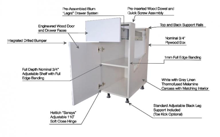 frameless-cabinet